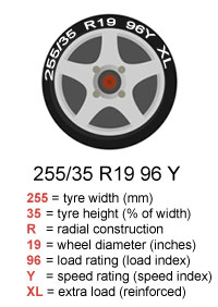 =wheel-measurement-image