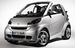 Smart A451 ForTwo Convertible with original Smart Wheels
