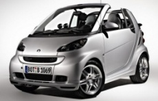 A451 ForTwo Convertible