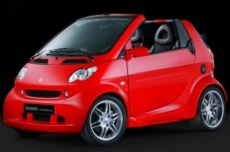 A450 ForTwo Convertible